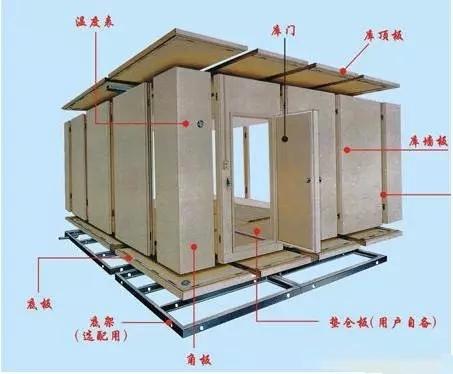冷库安装对于地点及环境的注意事项?